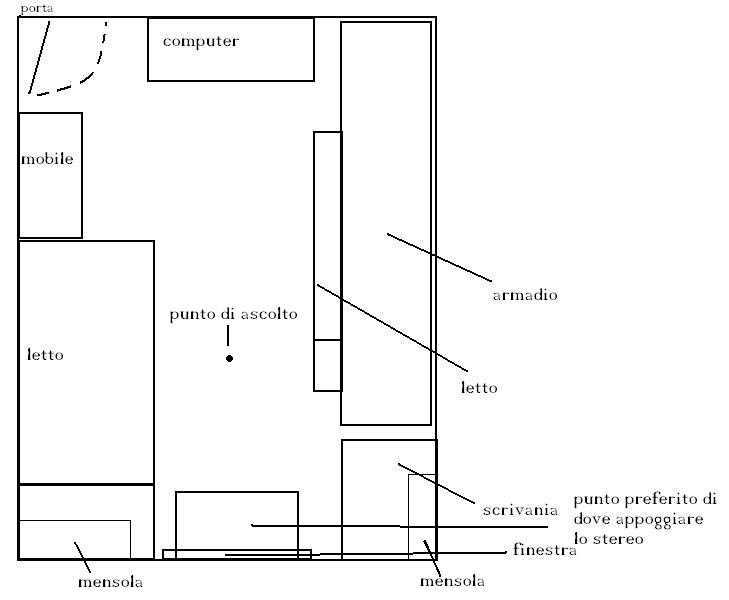Tnt audio lettere alla redazione - Planimetria camera da letto ...