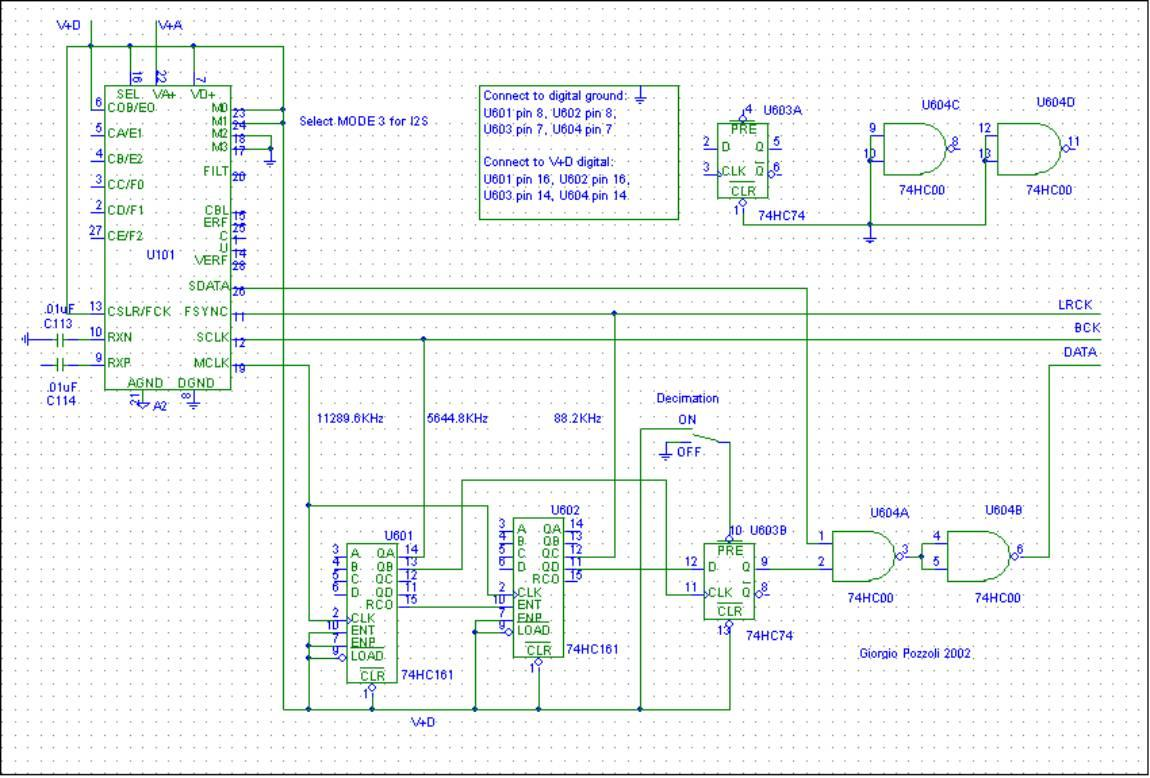 [Convertus Decima Digital schematic - click to enlarge]