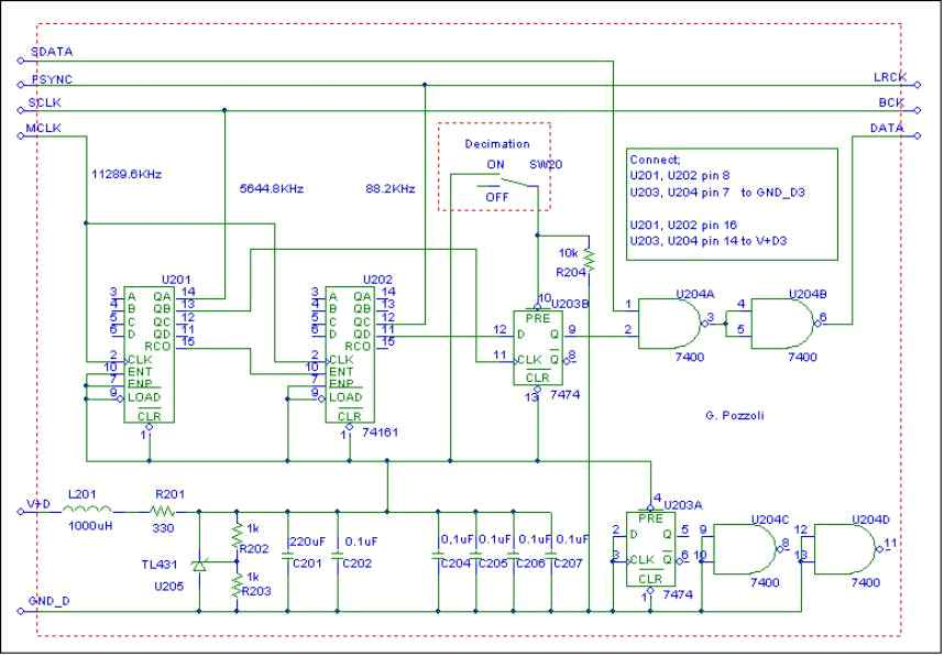 [MW DAC 1541A decimation schematic]